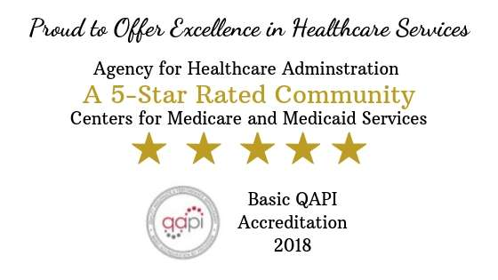 Basic QAPI Accreditation 5-Star Rated Community Centers for Medicare and Medicaid Services graphic.